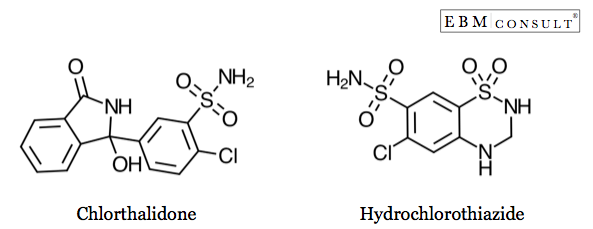 Cresar-h telmisartan 40mg and hydrochlorothiazide 125mg box information